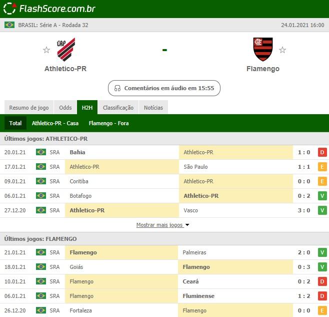 análise das partidas de Athletico-PR e Flamengo